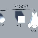 【Unity】Instantiate()メソッドの各オーバーロードを調べてみたお話